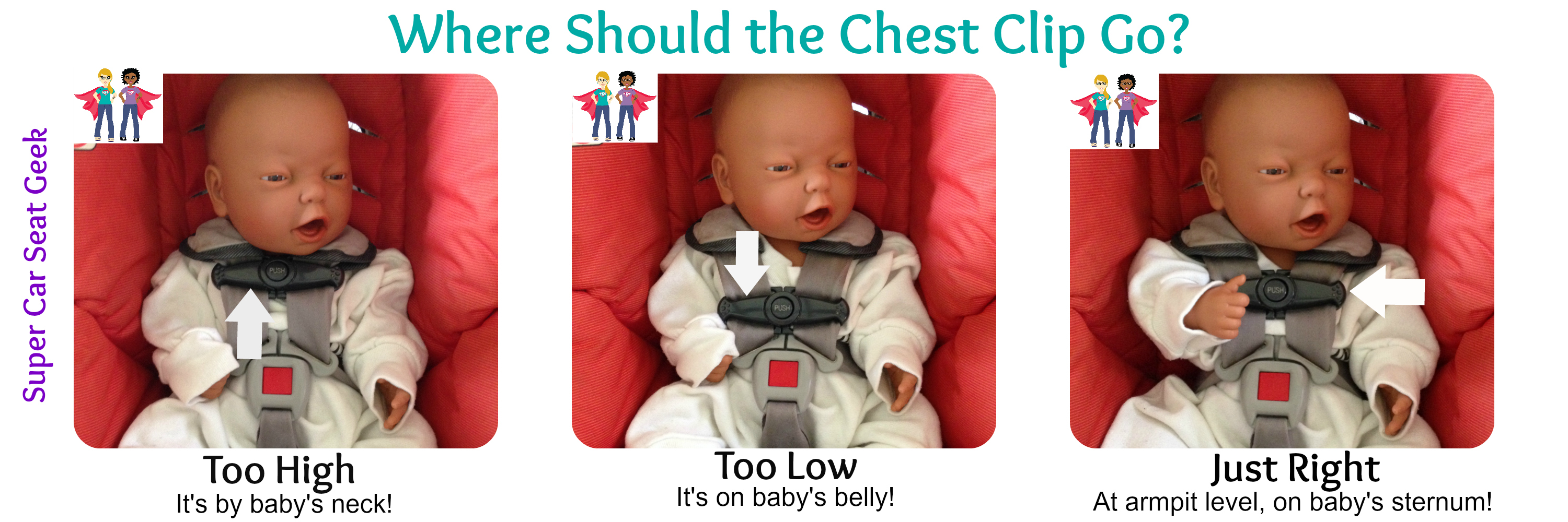 Do You Know What The Proper Position For Your Childs Harness Retainer Clip More Commonly Referred To As Chest Should Be