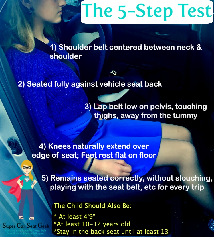 5 Step Test: Super Car Seat Geek