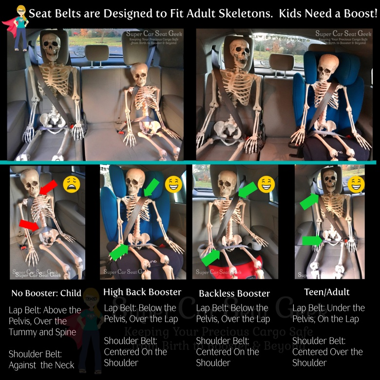 Super Car Seat Geek Skeleton Seat Belts